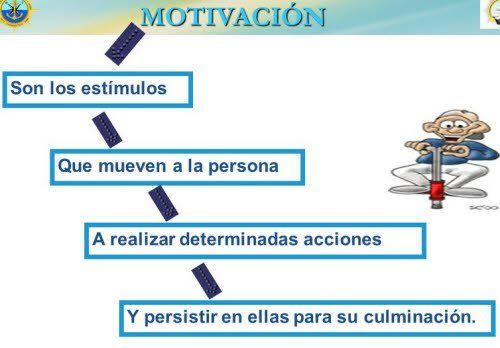 motivacion-1