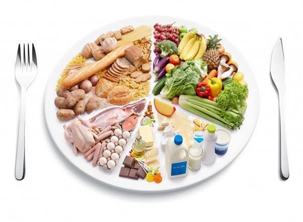 Buena alimentación Vrs Suplementacion