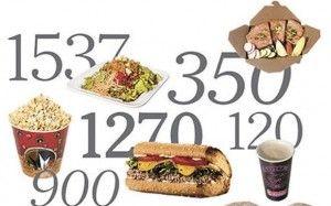 control de calorias