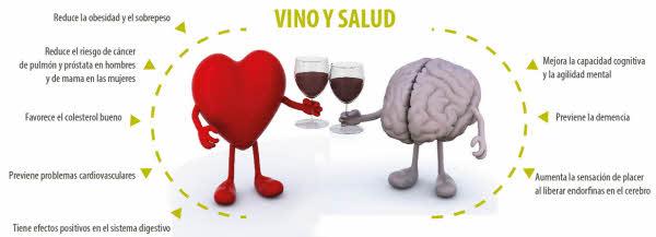 vino es bueno para la salud