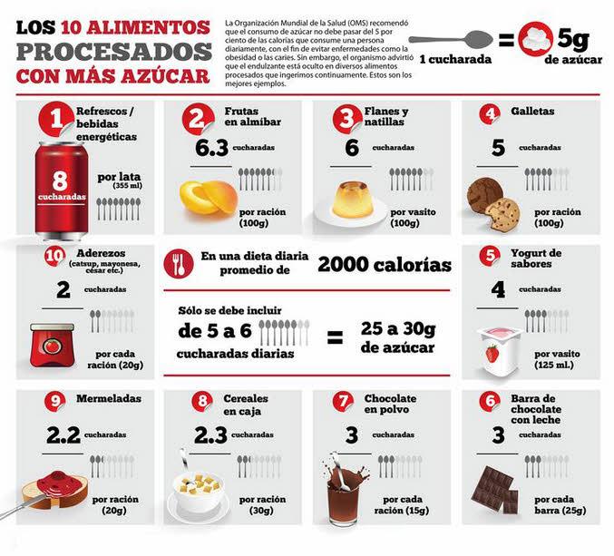 alimentos con mas azucar