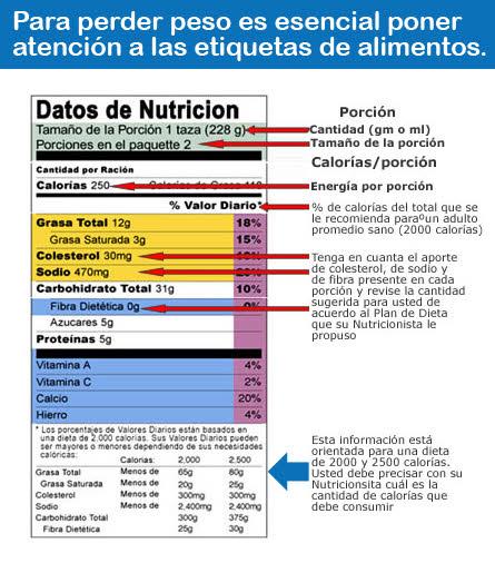 atencion-a-las-etiquetas-de-alimentos